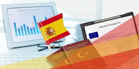 İspanya Ticari Vize Hakkında