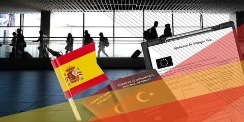 İspanya Transit Vize Hakkında