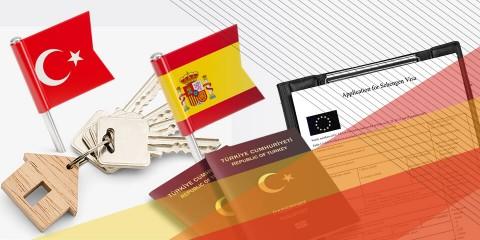 İspanya D Tipi Ulusal Vize